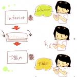TOEFL ITPの単語の覚え方