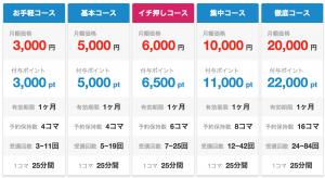 ワールドトーク料金表