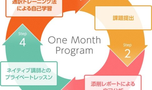one month programの評判