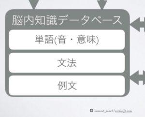 英会話の仕組み2