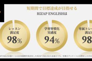 RIZAP ENGLISH(ライザップイングリッシュ) 評判評価口コミ